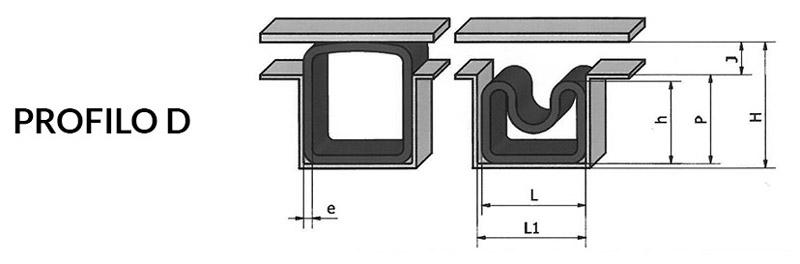Disegno tecnico guarnizioni gonfiabili - Profilo d