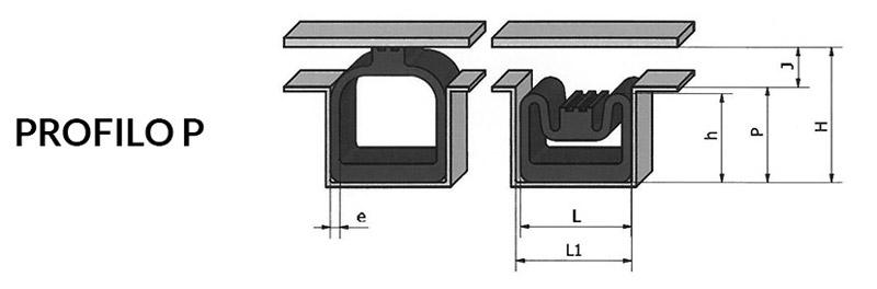 Disegno tecnico guarnizioni gonfiabili - Profilo p